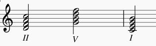 Cómo improvisar en los II V I con una sola escala